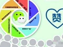 微信朋友圈营销技巧分析你清楚吗?