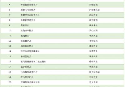 """湖南落实国度药品集中带量推销""""4+7""""施行计划 于今年年底启动"""