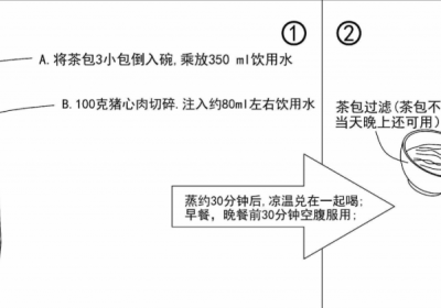 畲族古方茶--胃泰散如何服用效果最好?
